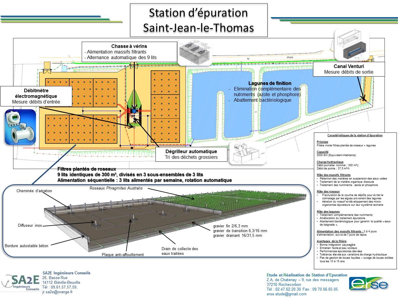 La station d'épuration de Saint-Jean